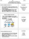 Pure Substances and Mixtures Fill-In-The-Blanks Notes and Review