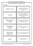 Pure Substances and Mixtures [Flashcards]