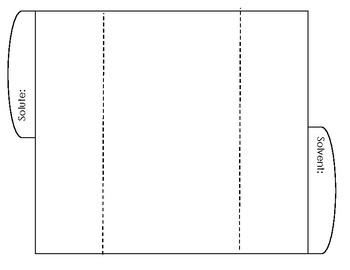 Pure Substances vs. Mixtures Lapbook--Interactive File Folder--