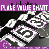 Place Value Chart Display // Purple {Stripes}