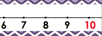 Purple Chevron Number Line