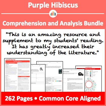 Purple Hibiscus – Comprehension and Analysis Bundle