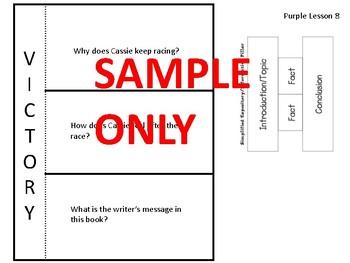 BUNDLE Purple LLI System Interactive Notebook and Vocabulary