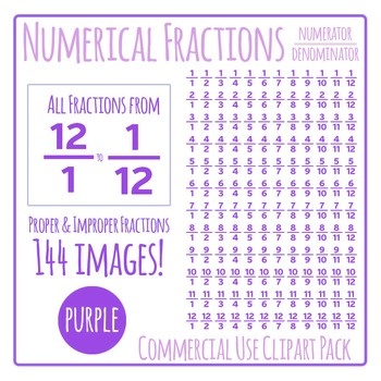 Purple Numerical Fractions - Numerator and Denominator Commercial Use Clip Art