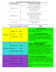 Purple Polka Dot EDITABLE Ready to Go Math Rotation Schedule & Signs