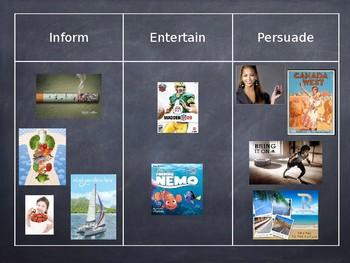 Purpose/Audience Powerpoint