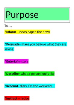 Purpose of a text poster