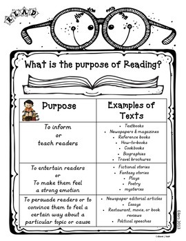 Purpose of reading