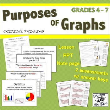 Purposes of Graphs: Lesson plan, slideshow, examples, quizzes, answer key