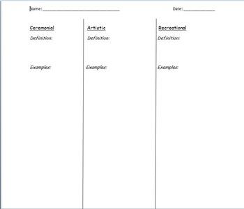 Purposes of Music Chart