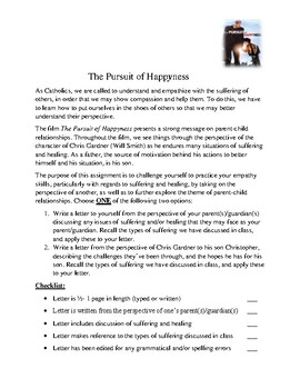 Pursuit of Happyness Assignment