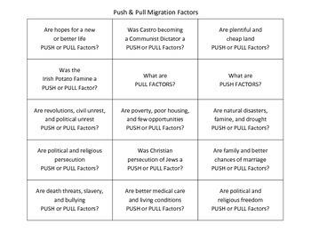 Push & Pull Factors of Migration