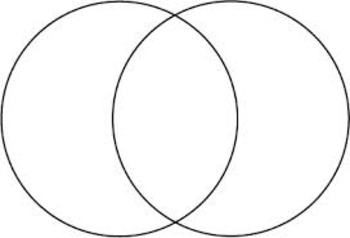 Push & Pull Venn Diagram