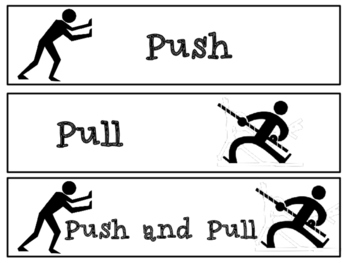 Push, Pull, or Both - A Forces Photo Sort