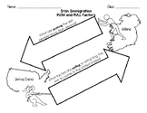 Push and Pull Factors Immigration Graphic Organizer