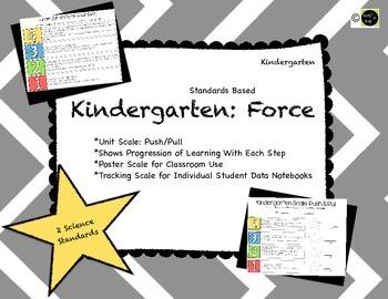 Push/Pull: Kindergarten Learning Scale