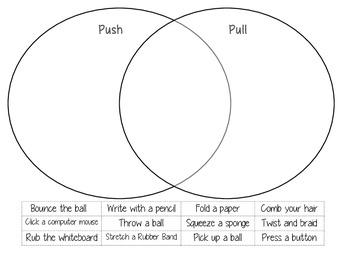 push and pull venn diagram by robot teacher teachers pay teachers rh teacherspayteachers com Push and Pull Kindergarten Push and Pull Worksheets