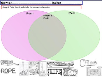 Push and Pull Venn Diagram #1