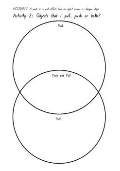 Push or Pull Activities - Stage 1 - Australian Curriculum