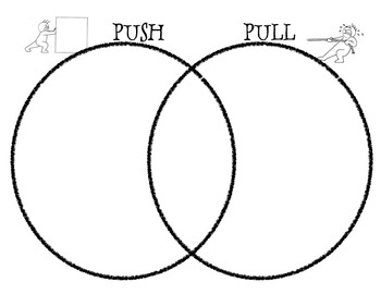 push pull venn diagram first grade by msgregson tpt rh teacherspayteachers com Examples of Push and Pull push and pull venn diagram worksheet