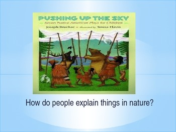 Pushing Up the Sky Vocabulary Powerpoint