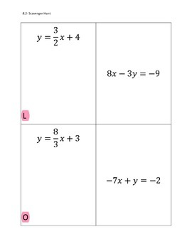 Putting Equations in Function Form Scavenger Hunt