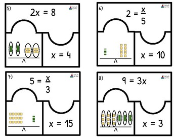 Puzzle Cutout Balance One-Step Equations with Algebra Tiles