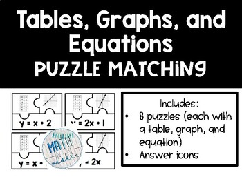 Puzzle Matching Tables, Graphs, and Equations