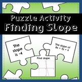 Puzzles of 4 Finding Slope Activity