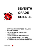 Puzzles for Seventh Grade Science
