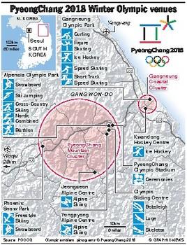 PyeongChang Olympic Venues