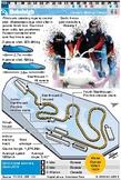 PyeongChang Winter Olympics - Bobsleigh