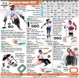 PyeongChang Winter Olympics - Paralympics