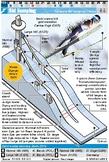 PyeongChang Winter Olympics - Ski Jump