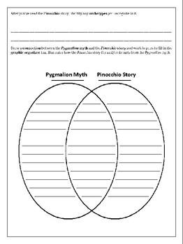 pygmalion act 1 pdf