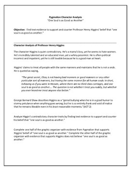 Pygmalion Character Analysis Professor Henry Higgins (George Bernard Shaw)