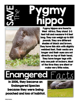 Pygmy Hippopotomus-A Research Project