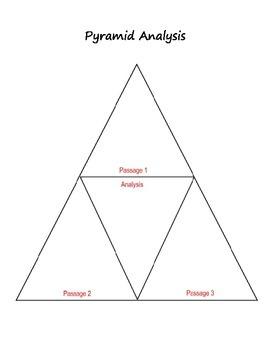 Pyramid Literature Analysis Compare/Contrast