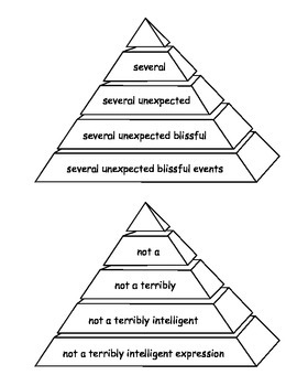 Pyramid Fluency Phrases for 4th, 5th, and 6th graders