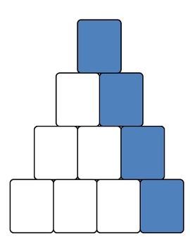 Pyramid Level Reward Chart