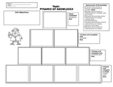 Pyramid of Knowledge Learning Menu template with DOK 10 tasks