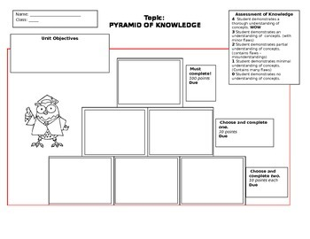 Pyramid of Knowledge Learning Menu template with DOK 6 tasks