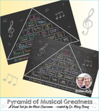Pyramid of Musical Greatness - A Classroom Resource for the Music Room