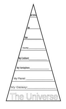 Pyramid of Where I Am - Country, State, City