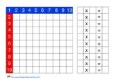 Pythagora Board