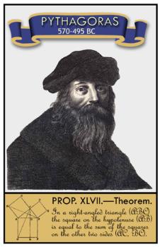 Pythagoras Poster - Pythagorean Theorem