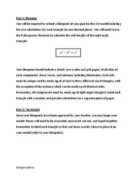 Pythagoras Project