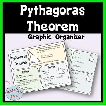 FREE Pythagoras Theorem Graphic Organizer