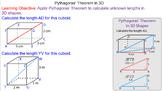 Pythagoras' Theorem in 3D