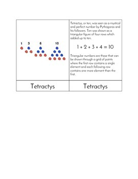 Pythagoras - Three Part Cards